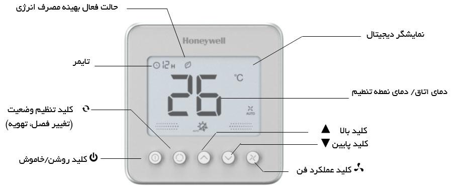 ویژگی ها و امکانات ترموستات دیجیتال هانیول سری TF48 مدل O3