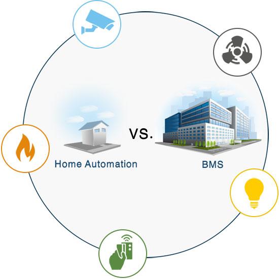 تفاوت bms و خانه هومشند