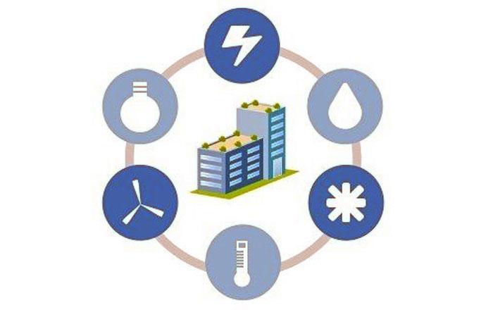 بهره برداری از سیستم اتوماسیون ساختمان
