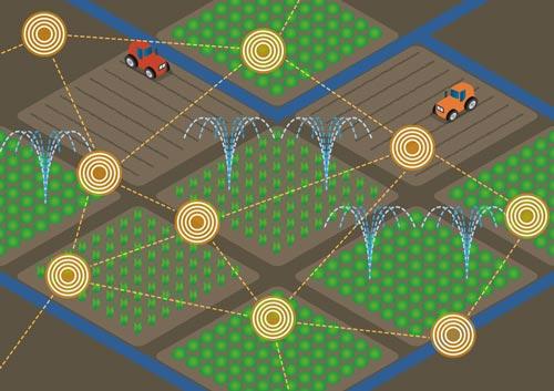 کشاورزی هوشمند با اینترنت اشیا