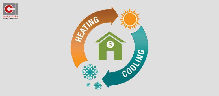 بهینه سازی مصرف انرژی در سیستم های توزیع جریان و تأمین آسایش حرارتی